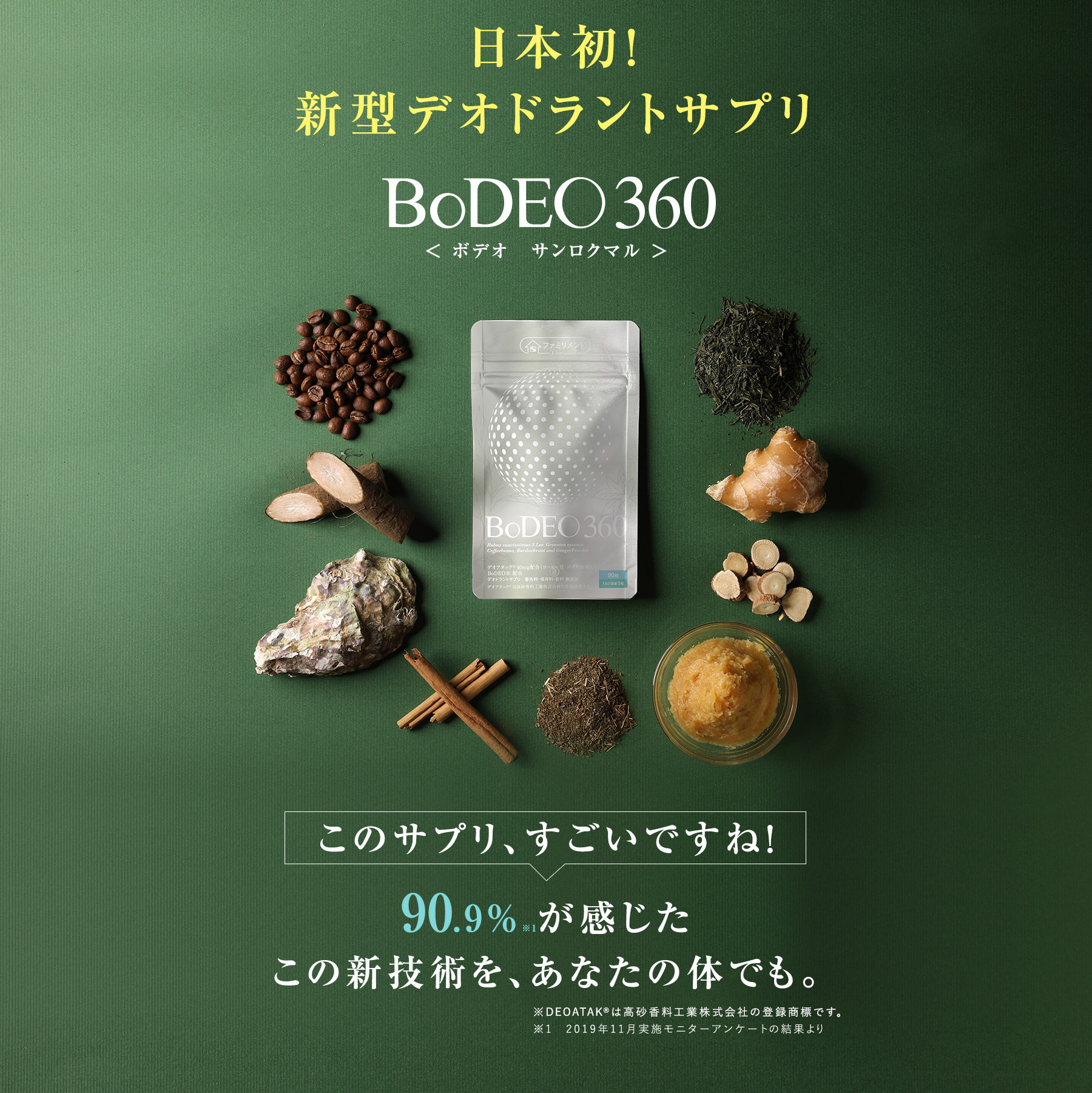 日本初!新型デオドラントサプリ < ボデオ サンロクマル >体臭が気になる方の90.9%が改善を感じたこの技術をあなたの体でも