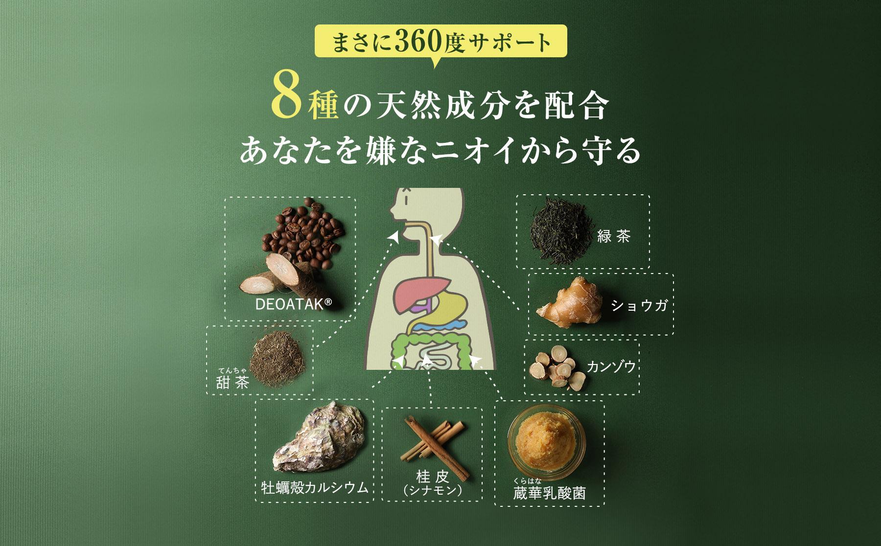 すべてをトータルでサポートし、体臭、加齢臭を改善するための8種類の天然成分を配合