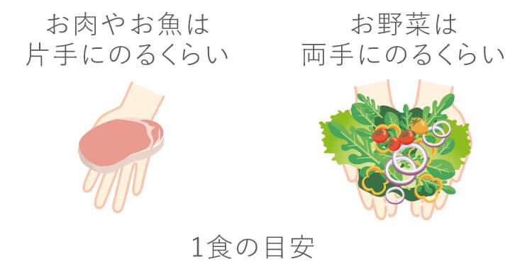 体のためにおすすめの食べ方